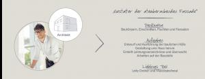 Was macht eigentlich ein Innenarchitekt? – HOMEMATE ♧ INTERIOR ...